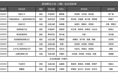 """功能游戏训练营""""游戏孵化计划""""(3期)立项名单公示"""